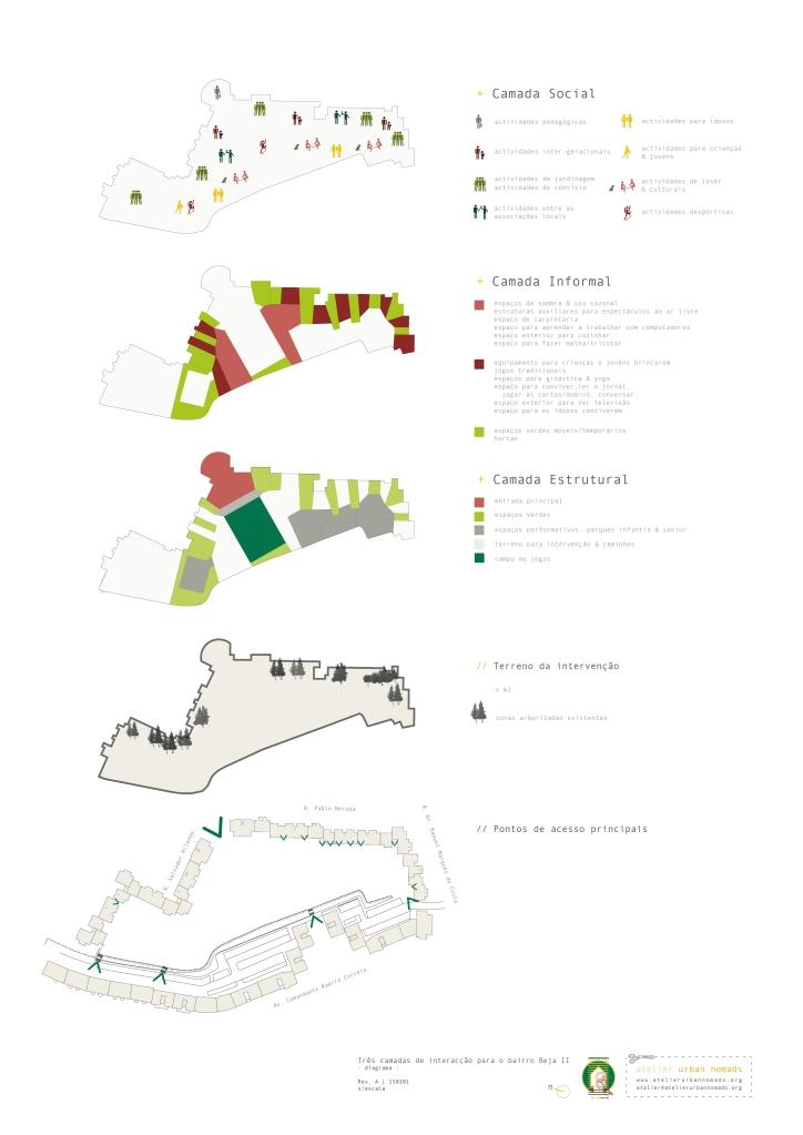 masterplan-diagramm_LA-01
